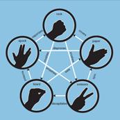 Dámské tričko s potiskem - Rock-scissors-paper-lizard-stock blue